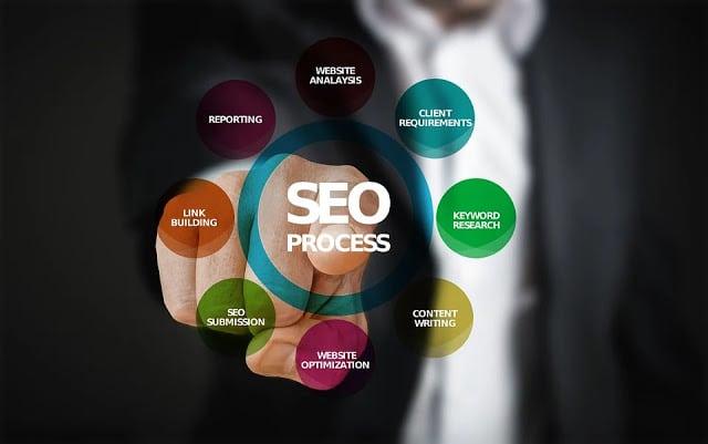 SEO Keyword Research Service